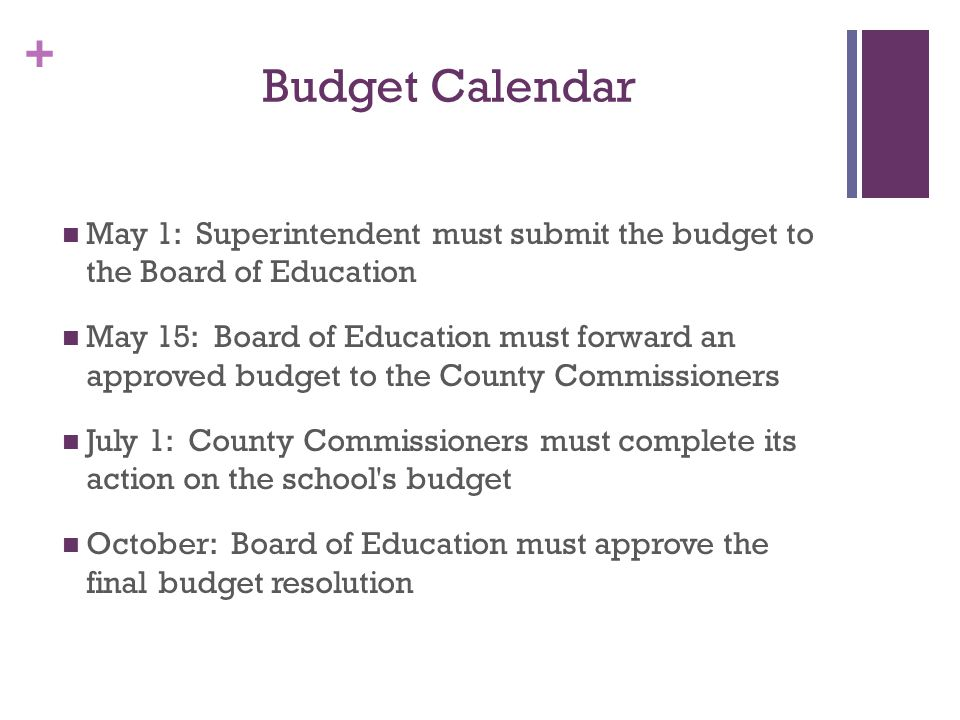 + Budget Calendar May 1: Superintendent must submit the budget to the Board of Education May 15: Board of Education must forward an approved budget to the County Commissioners July 1: County Commissioners must complete its action on the school s budget October: Board of Education must approve the final budget resolution