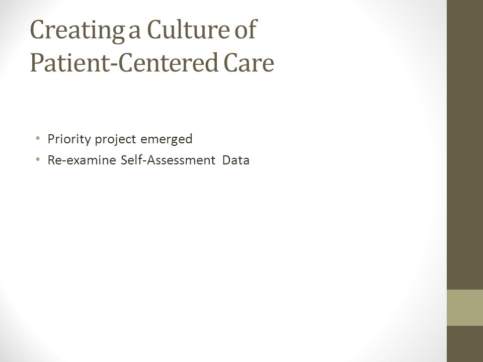 Creating a Culture of Patient-Centered Care Priority project emerged Re-examine Self-Assessment Data