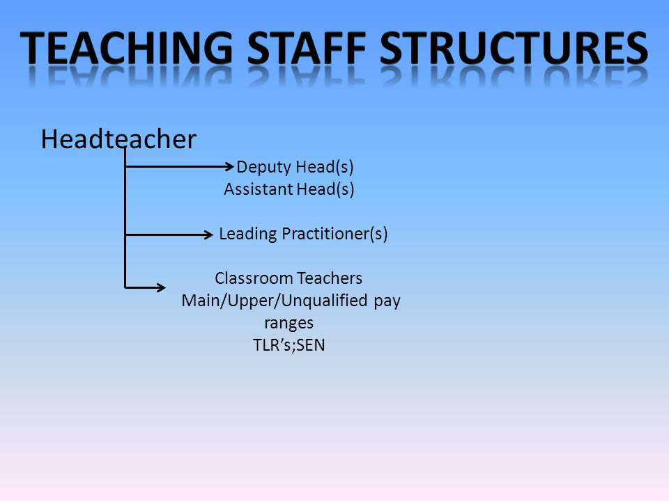 Headteacher Deputy Head(s) Assistant Head(s) Leading Practitioner(s) Classroom Teachers Main/Upper/Unqualified pay ranges TLR's;SEN
