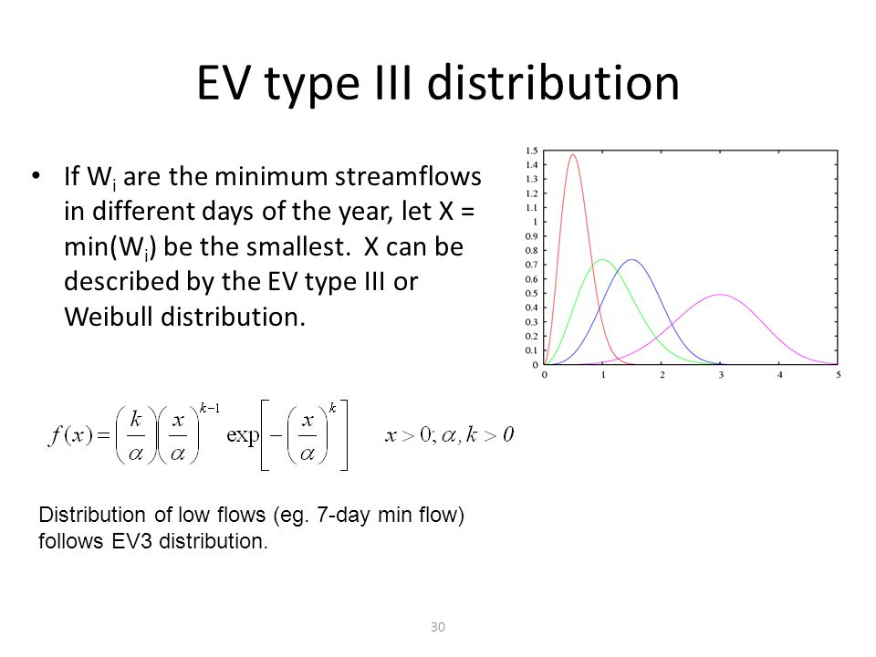 30 EV type III distribution If W i are the minimum streamflows in different days of the year, let X = min(W i ) be the smallest.