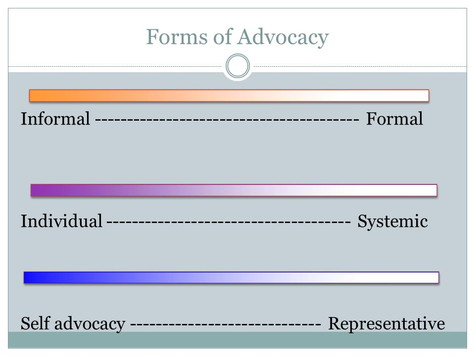 Forms of Advocacy Informal ---------------------------------------- Formal Individual ------------------------------------- Systemic Self advocacy ----------------------------- Representative