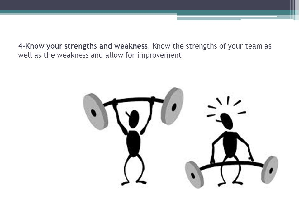 4-Know your strengths and weakness.