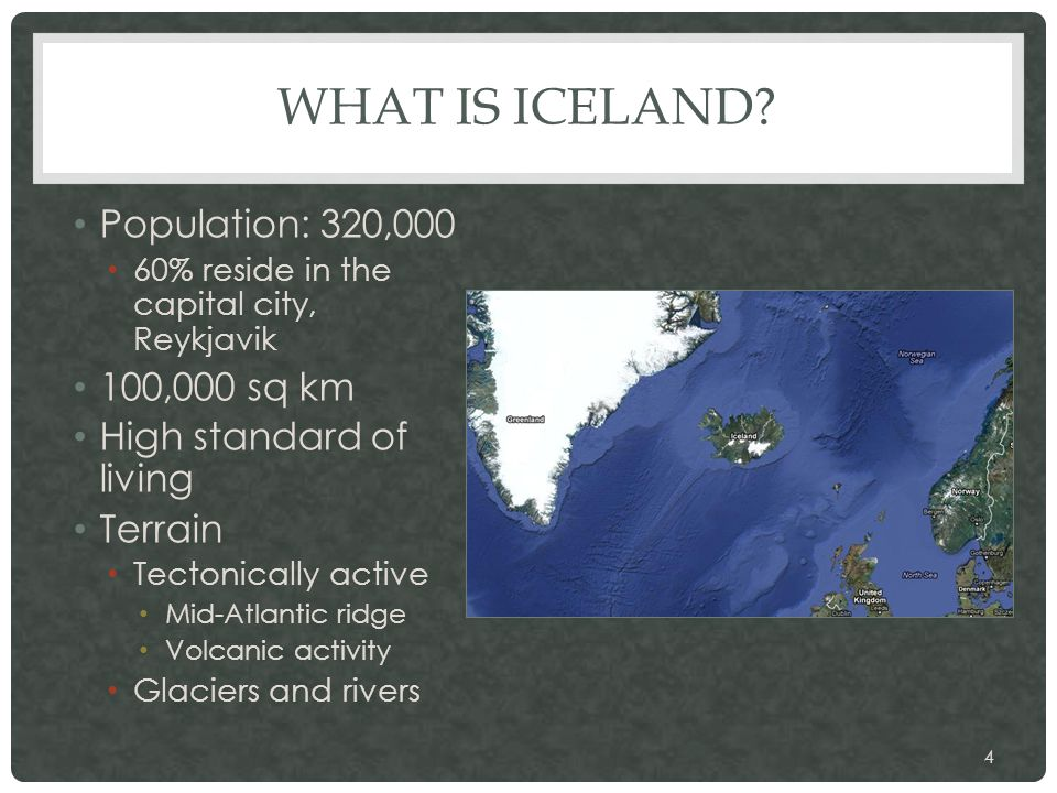 WHAT IS ICELAND.