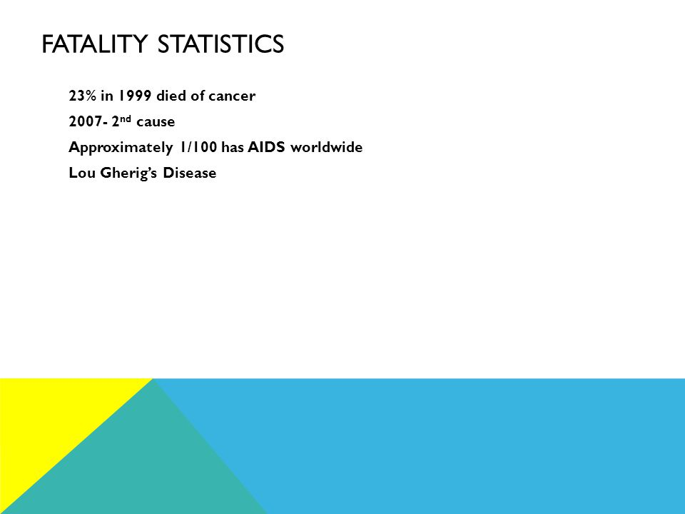 FATALITY STATISTICS 23% in 1999 died of cancer 2007- 2 nd cause Approximately 1/100 has AIDS worldwide Lou Gherig's Disease