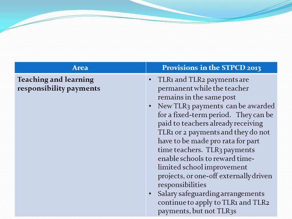 AreaProvisions in the STPCD 2013 Teaching and learning responsibility payments TLR1 and TLR2 payments are permanent while the teacher remains in the same post New TLR3 payments can be awarded for a fixed-term period.