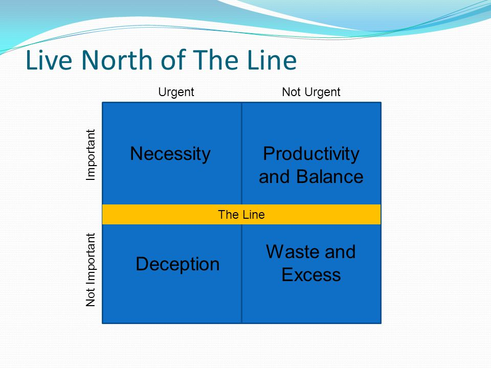 Live North of The Line UrgentNot Urgent Important Not Important Deception NecessityProductivity and Balance Waste and Excess The Line