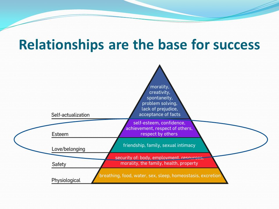 Relationships are the base for success