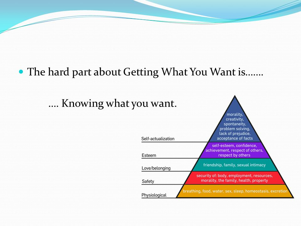 The hard part about Getting What You Want is……. …. Knowing what you want.