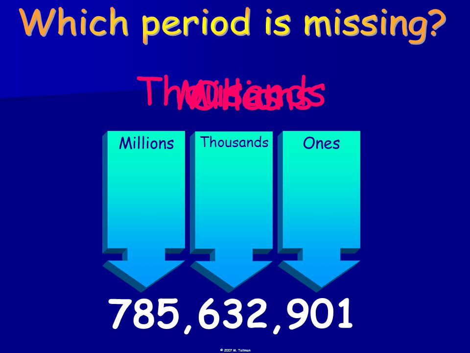 © 2007 M. Tallman Millions Thousands Ones Millions Ones Thousands 785,632,901