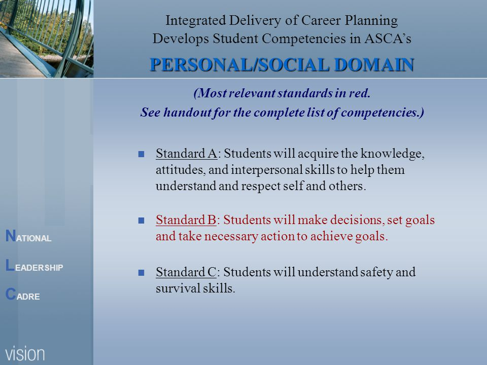 N ATIONAL L EADERSHIP C ADRE Integrated Delivery of Career Planning Develops Student Competencies in ASCA's PERSONAL/SOCIAL DOMAIN Standard A: Students will acquire the knowledge, attitudes, and interpersonal skills to help them understand and respect self and others.