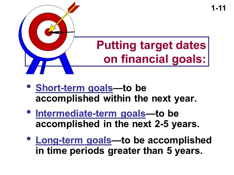 1-11 Putting target dates on financial goals:  Short-term goals—to be accomplished within the next year.