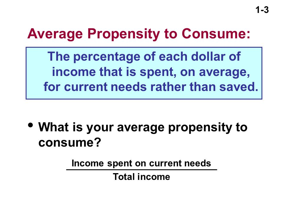 1-3 Average Propensity to Consume: The percentage of each dollar of income that is spent, on average, for current needs rather than saved.