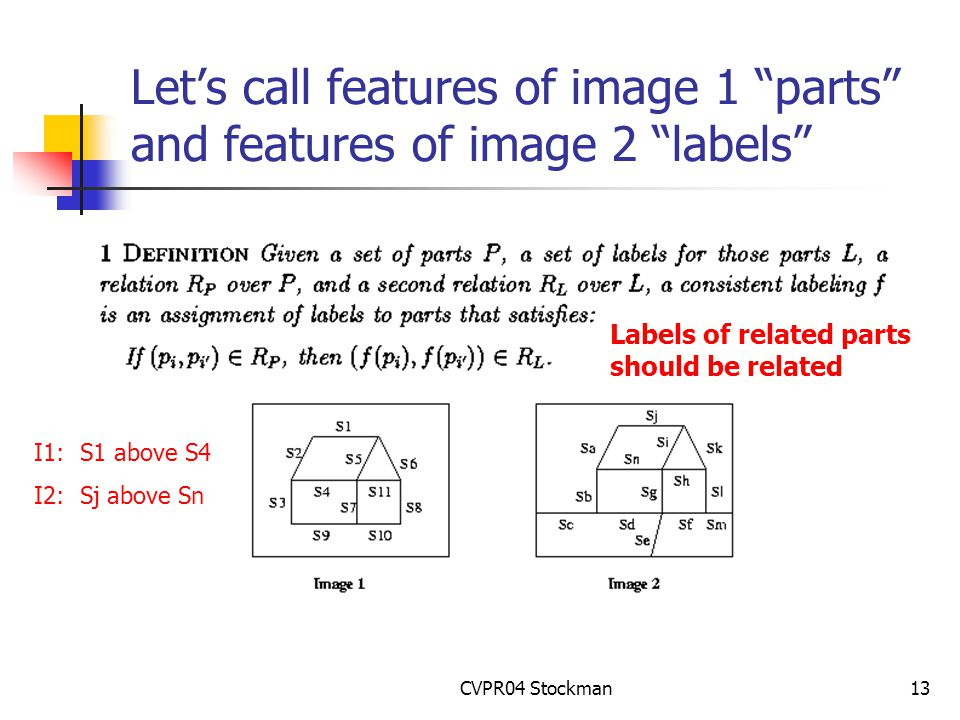 CVPR04 Stockman13 Let's call features of image 1 parts and features of image 2 labels Labels of related parts should be related I1: S1 above S4 I2: Sj above Sn
