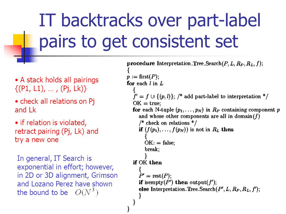 CVPR04 Stockman16 IT backtracks over part-label pairs to get consistent set A stack holds all pairings {(P1, L1), …, (Pj, Lk)} check all relations on Pj and Lk if relation is violated, retract pairing (Pj, Lk) and try a new one In general, IT Search is exponential in effort; however, in 2D or 3D alignment, Grimson and Lozano Perez have shown the bound to be