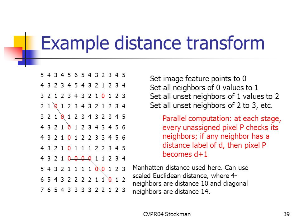 CVPR04 Stockman39 Example distance transform 5 4 3 4 5 6 5 4 3 2 3 4 5 4 3 2 3 4 5 4 3 2 1 2 3 4 3 2 1 2 3 4 3 2 1 0 1 2 3 2 1 0 1 2 3 4 3 2 1 2 3 4 3 2 1 0 1 2 3 4 3 2 3 4 5 4 3 2 1 0 1 2 3 4 3 4 5 6 4 3 2 1 0 1 2 2 3 3 4 5 6 4 3 2 1 0 1 1 1 2 2 3 4 5 4 3 2 1 0 0 0 0 1 1 2 3 4 5 4 3 2 1 1 1 1 0 0 1 2 3 6 5 4 3 2 2 2 2 1 1 0 1 2 7 6 5 4 3 3 3 3 2 2 1 2 3 Set image feature points to 0 Set all neighbors of 0 values to 1 Set all unset neighbors of 1 values to 2 Set all unset neighbors of 2 to 3, etc.