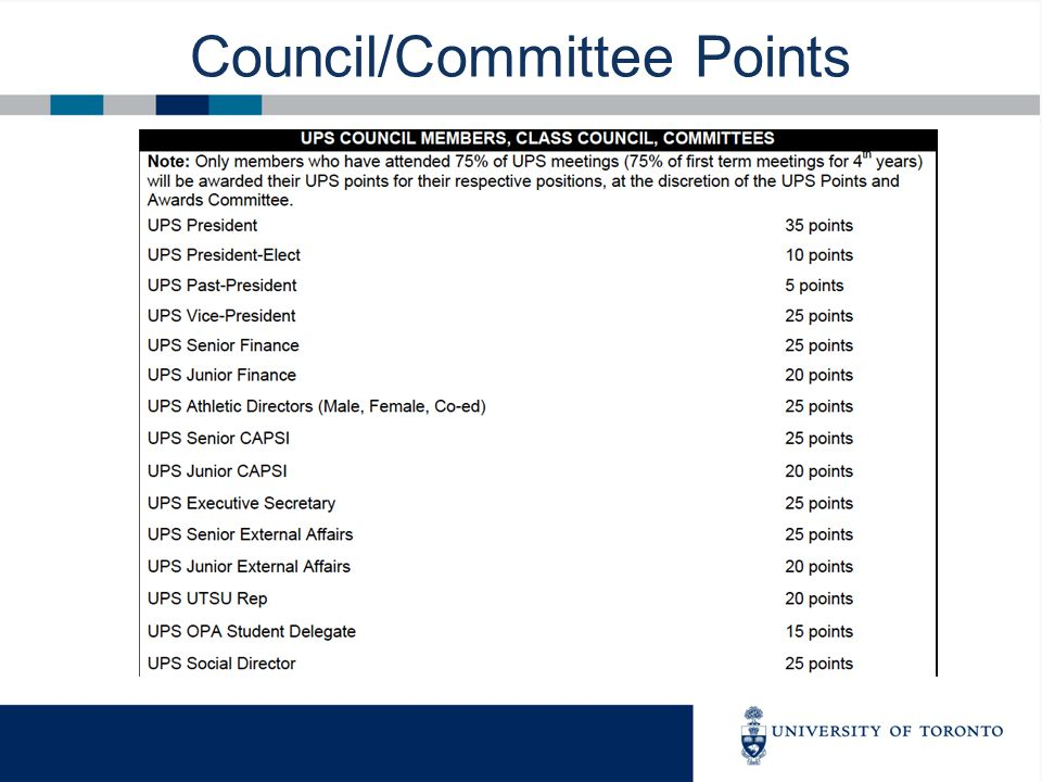 Council/Committee Points