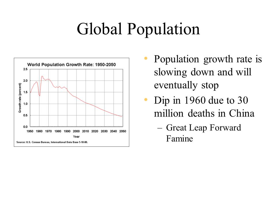 Global Population Population growth rate is slowing down and will eventually stop Dip in 1960 due to 30 million deaths in China –Great Leap Forward Famine