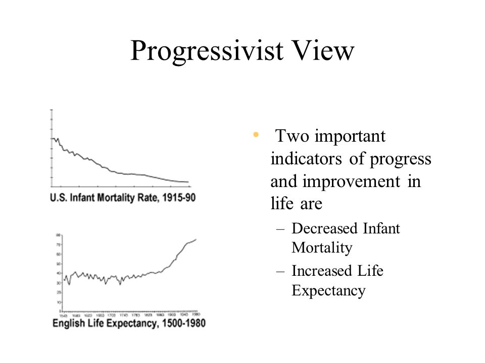 Progressivist View Two important indicators of progress and improvement in life are –Decreased Infant Mortality –Increased Life Expectancy