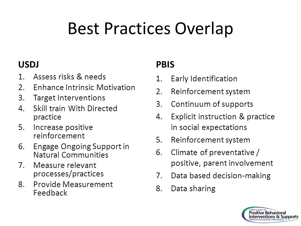 Best Practices Overlap USDJ 1.Assess risks & needs 2.Enhance Intrinsic Motivation 3.Target Interventions 4.Skill train With Directed practice 5.Increase positive reinforcement 6.Engage Ongoing Support in Natural Communities 7.Measure relevant processes/practices 8.Provide Measurement Feedback PBIS 1.Early Identification 2.Reinforcement system 3.Continuum of supports 4.Explicit instruction & practice in social expectations 5.Reinforcement system 6.Climate of preventative / positive, parent involvement 7.Data based decision-making 8.Data sharing