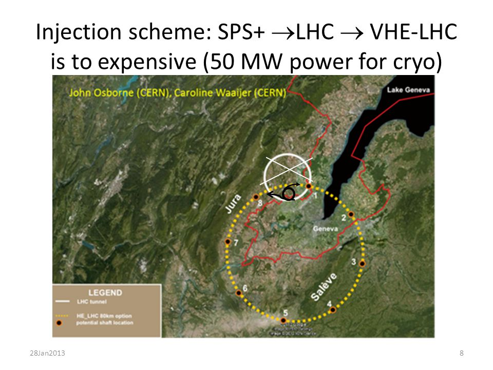 Injection scheme: SPS+  LHC  VHE-LHC is to expensive (50 MW power for cryo) 28Jan20138