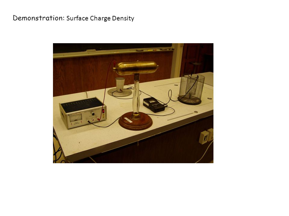 Demonstration: Surface Charge Density