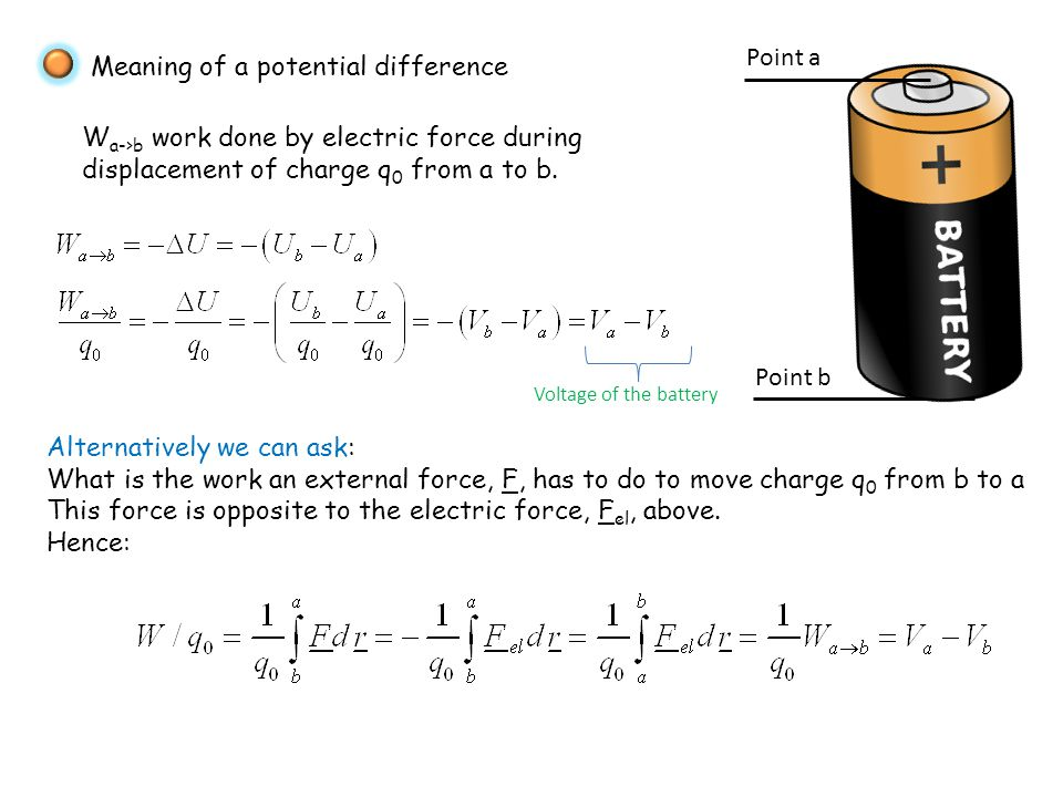 Meaning of a potential difference Point b Point a W a->b work done by electric force during displacement of charge q 0 from a to b.