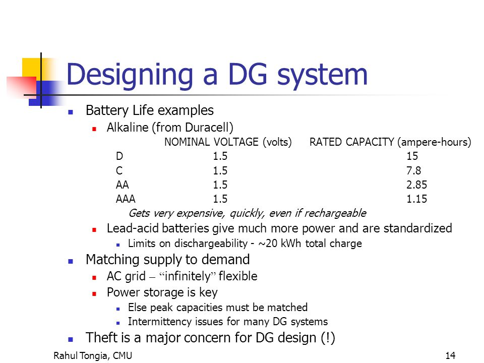 Rahul Tongia, CMU14 Designing a DG system Battery Life examples Alkaline (from Duracell) NOMINAL VOLTAGE (volts)RATED CAPACITY (ampere-hours) D1.515 C1.57.8 AA1.52.85 AAA1.51.15 Gets very expensive, quickly, even if rechargeable Lead-acid batteries give much more power and are standardized Limits on dischargeability - ~20 kWh total charge Matching supply to demand AC grid – infinitely flexible Power storage is key Else peak capacities must be matched Intermittency issues for many DG systems Theft is a major concern for DG design (!)