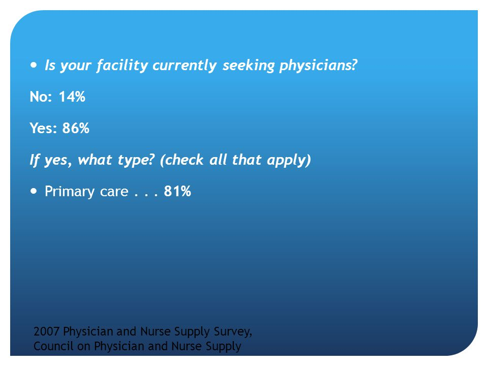 Is your facility currently seeking physicians. No: 14% Yes: 86% If yes, what type.