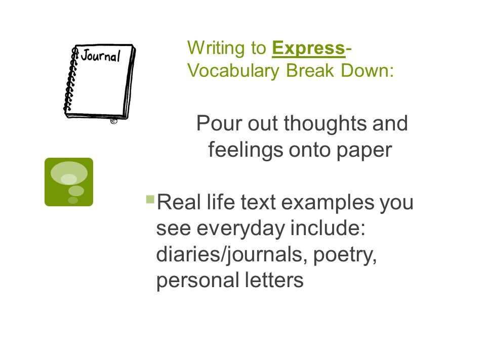 Writing to Express- Vocabulary Break Down: Pour out thoughts and feelings onto paper  Real life text examples you see everyday include: diaries/journals, poetry, personal letters
