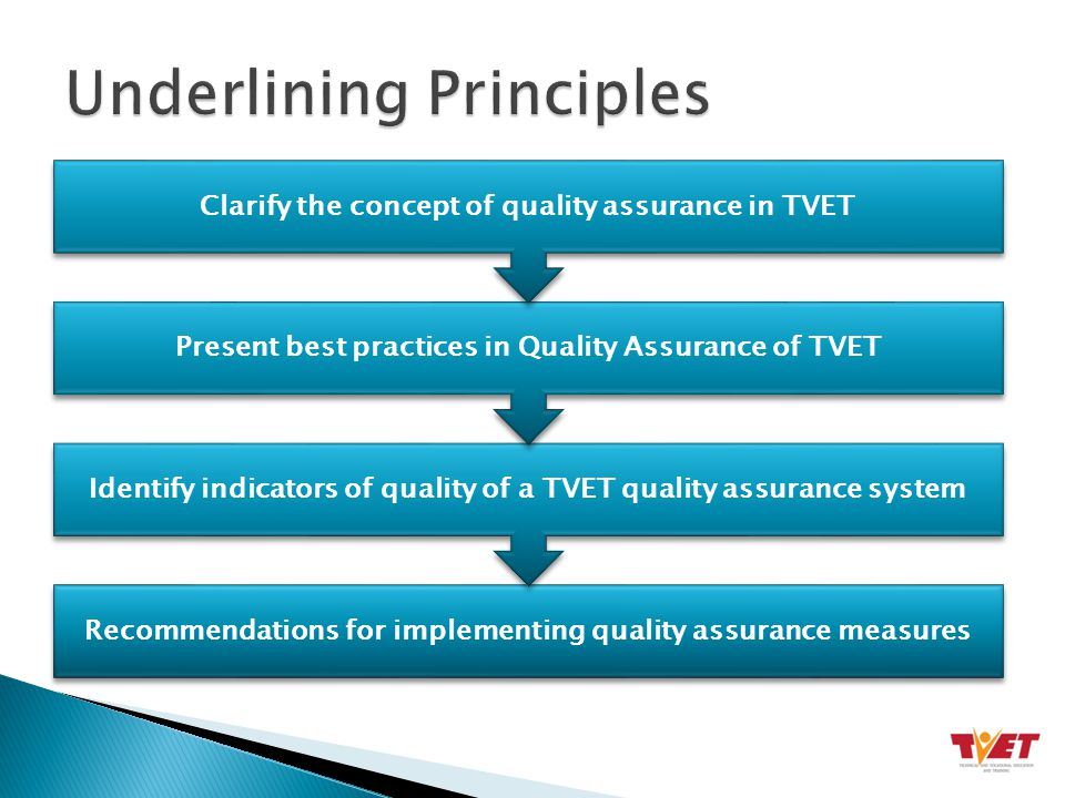 Recommendations for implementing quality assurance measures Identify indicators of quality of a TVET quality assurance system Present best practices in Quality Assurance of TVET Clarify the concept of quality assurance in TVET