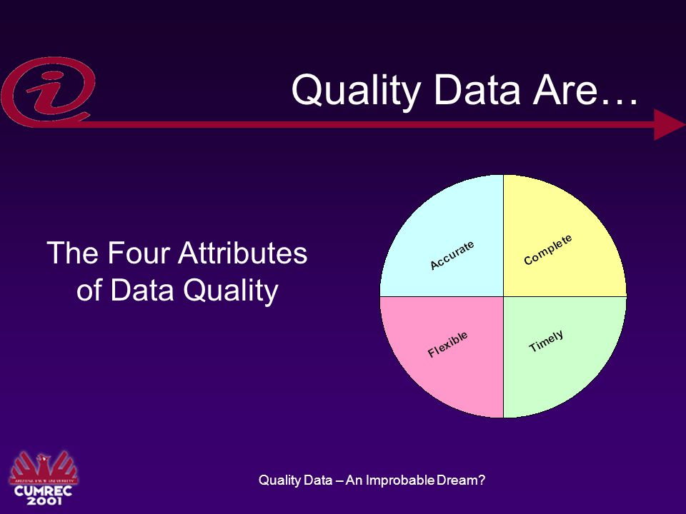 Quality Data – An Improbable Dream Quality Data Are… The Four Attributes of Data Quality
