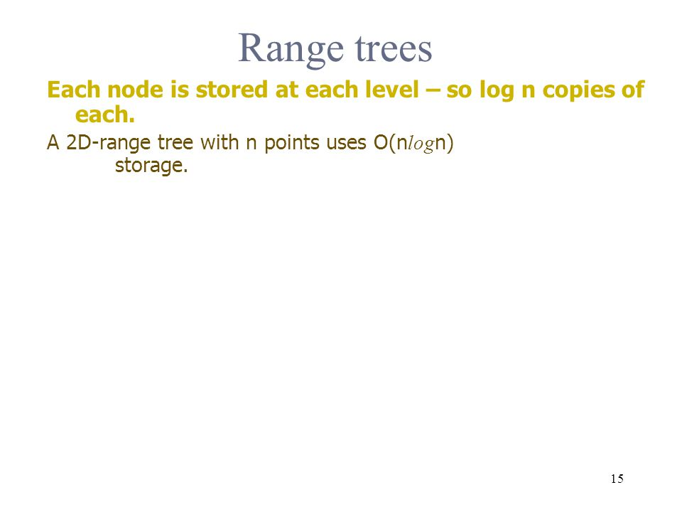 15 Range trees Each node is stored at each level – so log n copies of each.