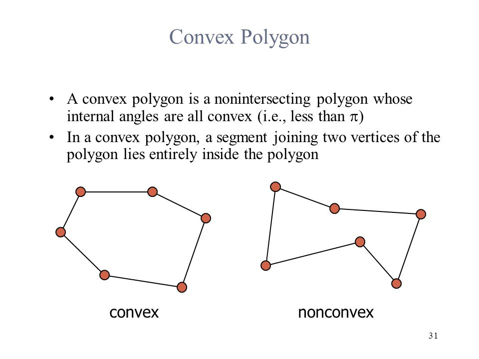 31 Convex Polygon A convex polygon is a nonintersecting polygon whose internal angles are all convex (i.e., less than  ) In a convex polygon, a segment joining two vertices of the polygon lies entirely inside the polygon convexnonconvex