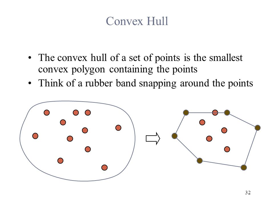 32 Convex Hull The convex hull of a set of points is the smallest convex polygon containing the points Think of a rubber band snapping around the points