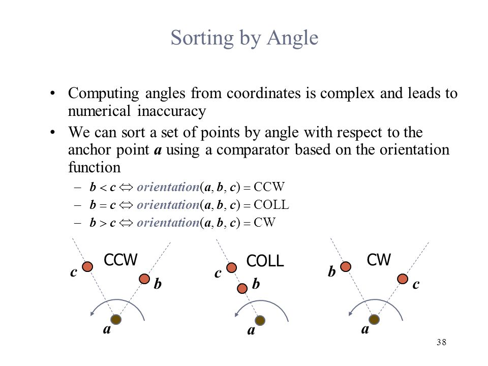 38 Sorting by Angle Computing angles from coordinates is complex and leads to numerical inaccuracy We can sort a set of points by angle with respect to the anchor point a using a comparator based on the orientation function –b  c  orientation(a, b, c)  CCW –b  c  orientation(a, b, c)  COLL –b  c  orientation(a, b, c)  CW a b c CCW a c b CW a b c COLL