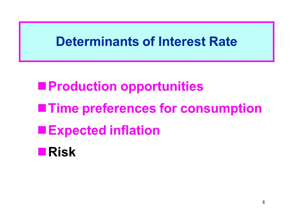 4 Determinants of Interest Rate Production opportunities Time preferences for consumption Expected inflation Risk