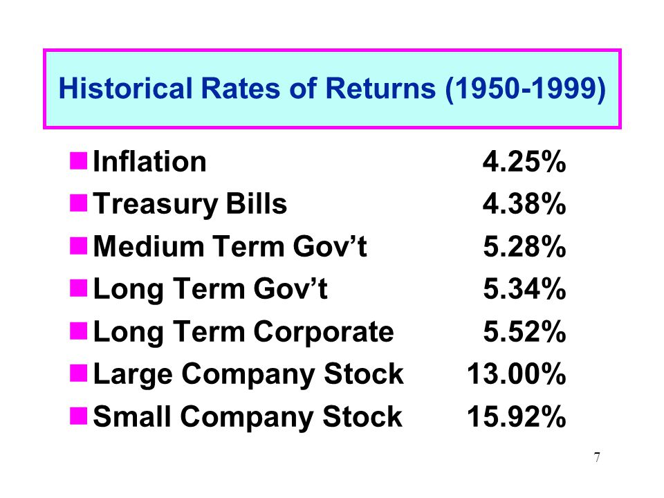 7 Historical Rates of Returns (1950-1999) Inflation 4.25% Treasury Bills 4.38% Medium Term Gov't 5.28% Long Term Gov't 5.34% Long Term Corporate 5.52% Large Company Stock13.00% Small Company Stock15.92%