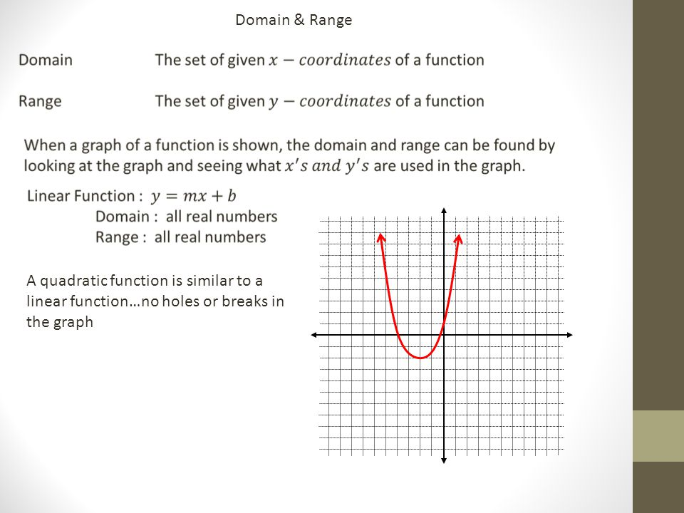 A quadratic function is similar to a linear function…no holes or breaks in the graph