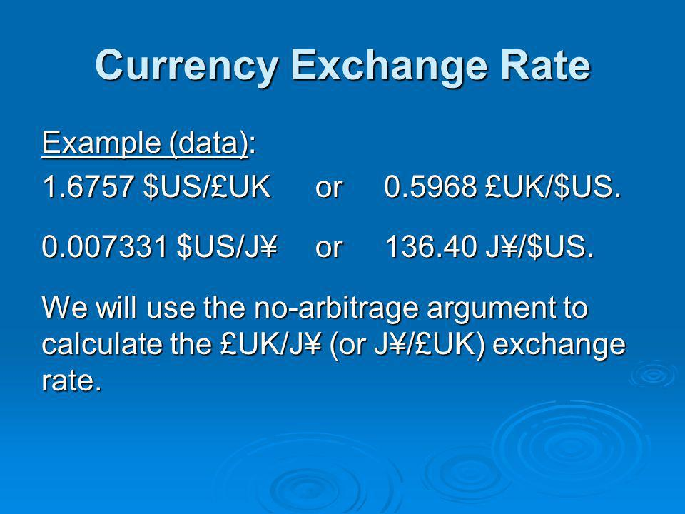 Currency Exchange Rate Example (data): 1.6757 $US/£UKor0.5968 £UK/$US.