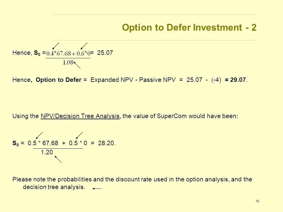 15 Option to Defer Investment - 2 Hence, S 0 = = 25.07 Hence, Option to Defer = Expanded NPV - Passive NPV = 25.07 - (-4) = 29.07.