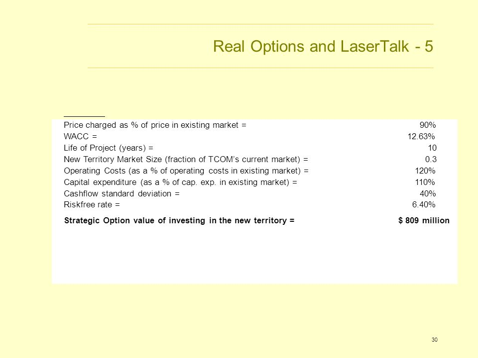 30 Real Options and LaserTalk - 5 Price charged as % of price in existing market =90% WACC =12.63% Life of Project (years) =10 New Territory Market Size (fraction of TCOM's current market) =0.3 Operating Costs (as a % of operating costs in existing market) =120% Capital expenditure (as a % of cap.