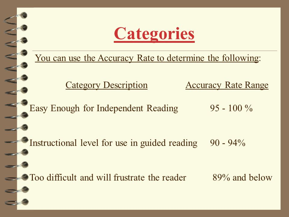 Assessment Category description Accuracy rate Easy enough for independent reading 95 – 100% Instructional level for use in guided reading session.
