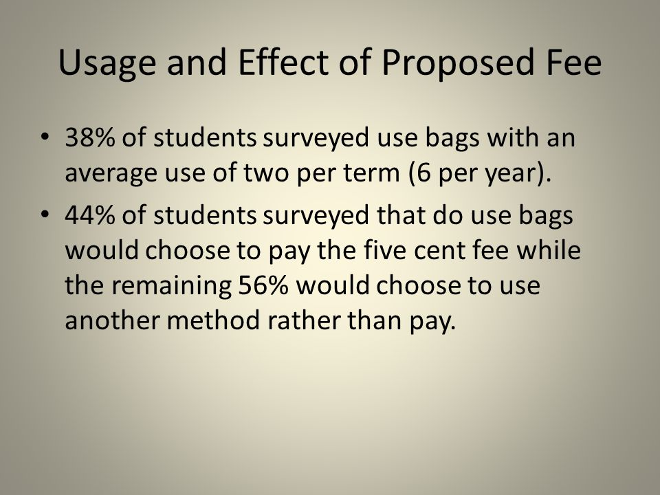Usage and Effect of Proposed Fee 38% of students surveyed use bags with an average use of two per term (6 per year).
