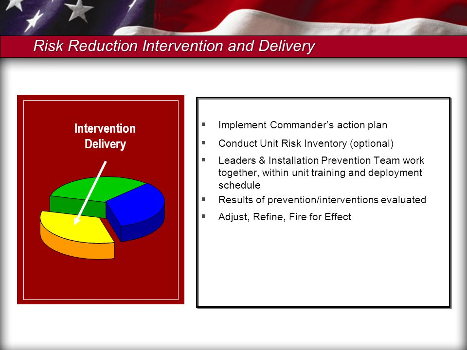 Risk Reduction Intervention and Delivery  Implement Commander's action plan  Conduct Unit Risk Inventory (optional)  Leaders & Installation Prevention Team work together, within unit training and deployment schedule  Results of prevention/interventions evaluated  Adjust, Refine, Fire for Effect Intervention Delivery