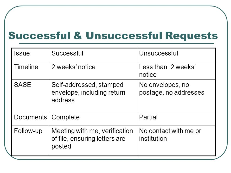 Successful & Unsuccessful Requests IssueSuccessfulUnsuccessful Timeline2 weeks' noticeLess than 2 weeks' notice SASESelf-addressed, stamped envelope, including return address No envelopes, no postage, no addresses DocumentsCompletePartial Follow-upMeeting with me, verification of file, ensuring letters are posted No contact with me or institution
