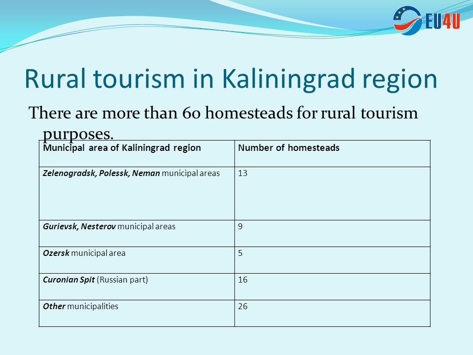 Rural tourism in Kaliningrad region There are more than 60 homesteads for rural tourism purposes.