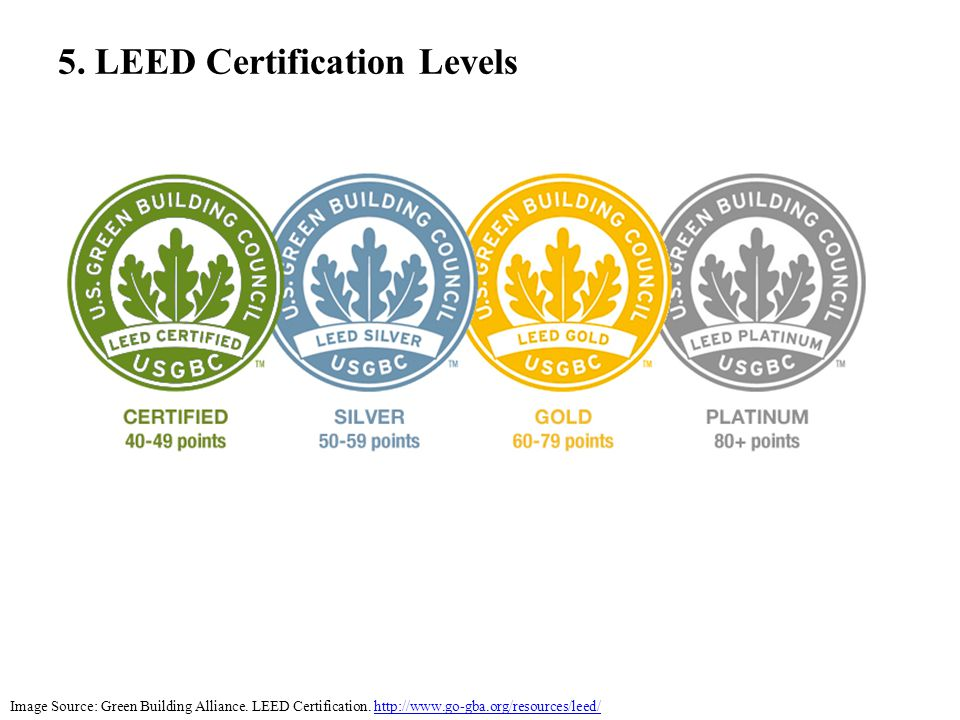 5. LEED Certification Levels Image Source: Green Building Alliance.