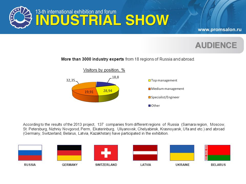 AUDIENCE More than 3000 industry experts from 18 regions of Russia and abroad.