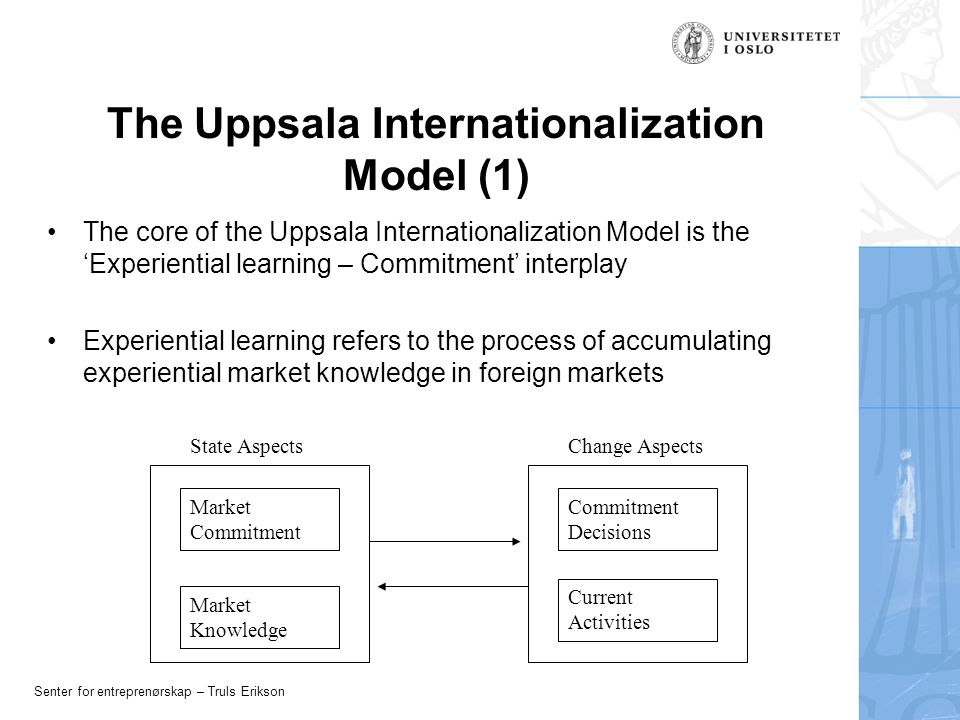 Senter for entreprenørskap – Truls Erikson The Uppsala Internationalization Model (1) The core of the Uppsala Internationalization Model is the 'Experiential learning – Commitment' interplay Experiential learning refers to the process of accumulating experiential market knowledge in foreign markets State AspectsChange Aspects Market Commitment Market Knowledge Commitment Decisions Current Activities