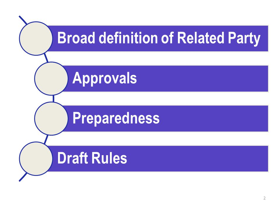 Broad definition of Related Party Approvals Preparedness Draft Rules 2
